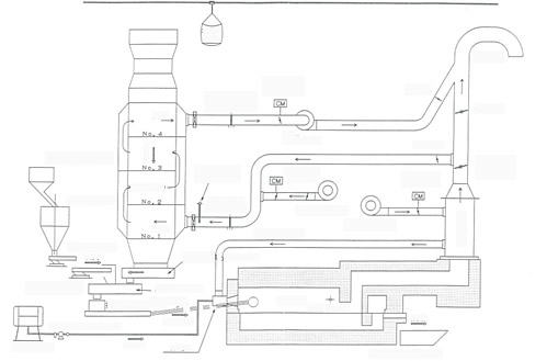 Cullet preheating flow diagram